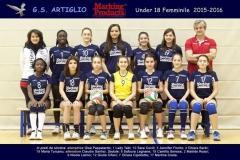 Under 18 Femminile Artiglio 2015/2016